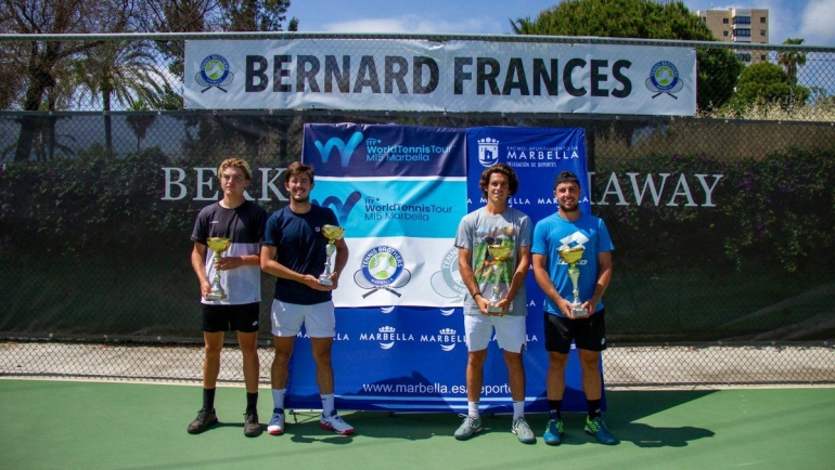 Campeones de dobles del ITF M15